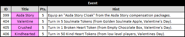 Asda 2 Titles List - Event Category