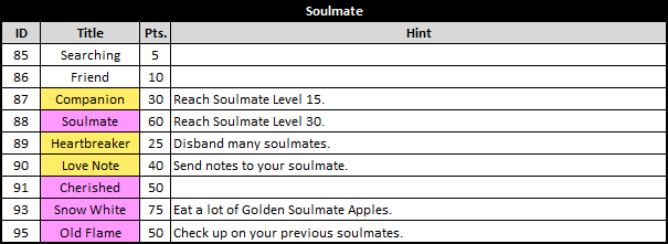 Asda 2 Titles List - Soulmate Category