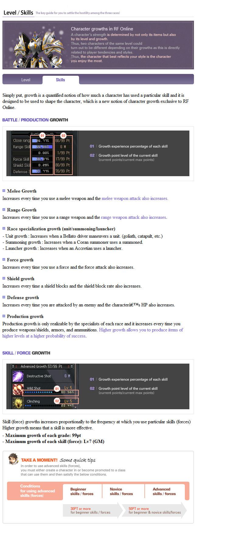 Rf online bellato pt guide